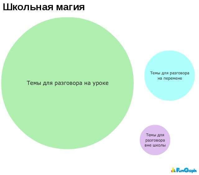 Забавні графіки. Частина 14 (50 картинок)
