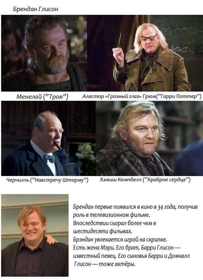 Як актори перевтілювалися для своїх ролей в кіно (8 фото)