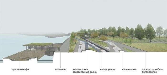 Проект Кримської набережній (9 фото)