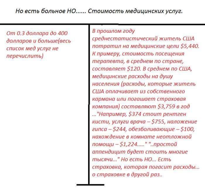 Порівняльне опис медицини РФ і США (5 фото)