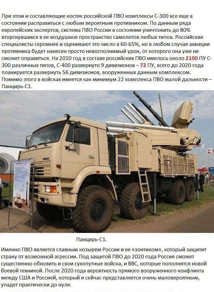 Порівняння бойової могутності Росії та США (14 фото)